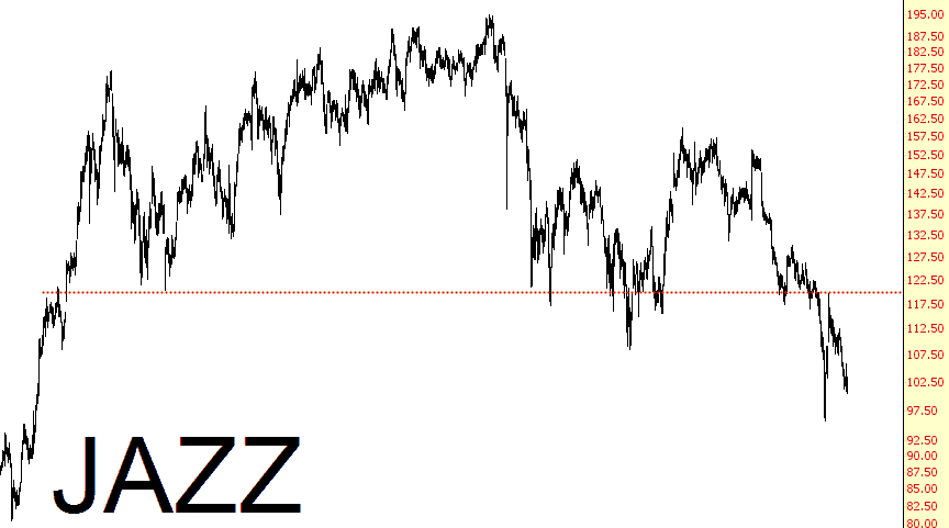 1206-jazz