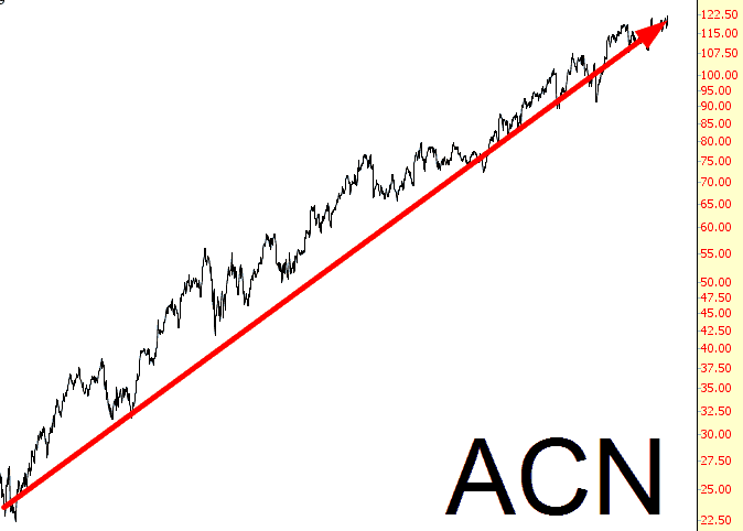 1208-acn