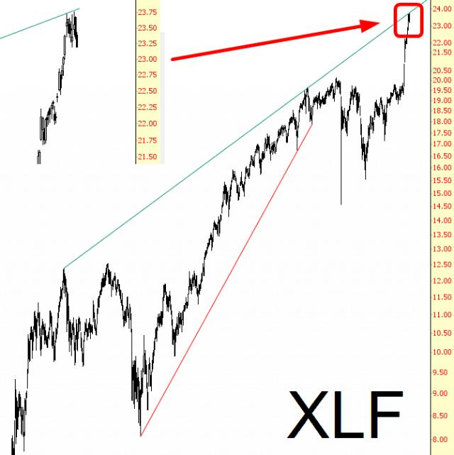 1220-XLF