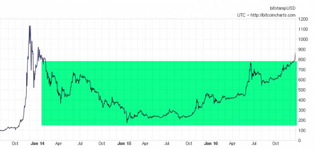 1222-bitcoin