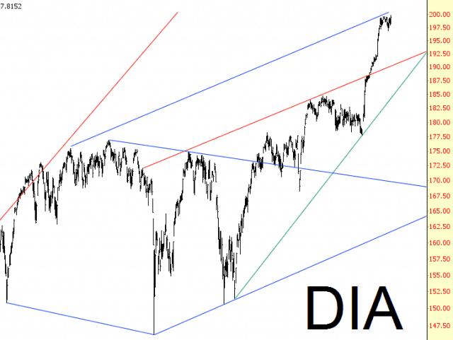 0107-DIA