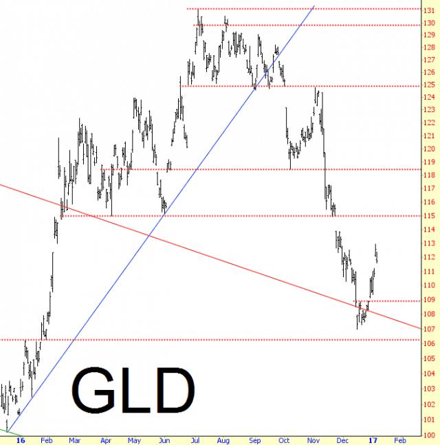0107-GLD