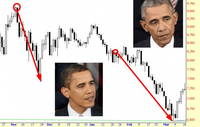 0108-obama