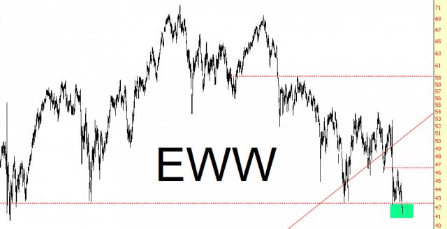 0111-EWW