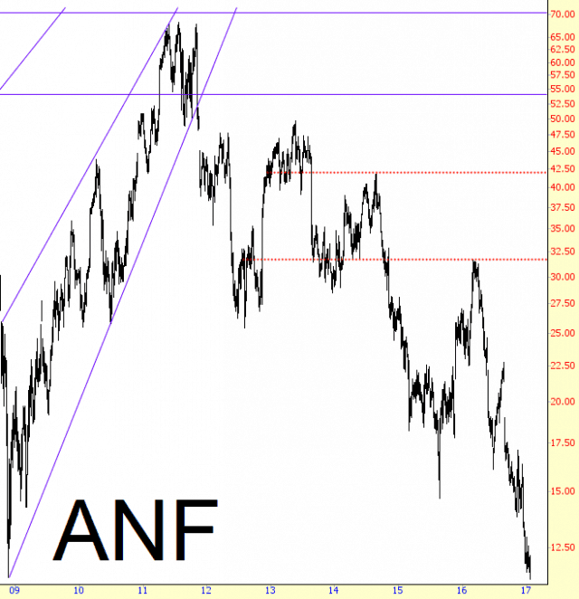 0128-ANF