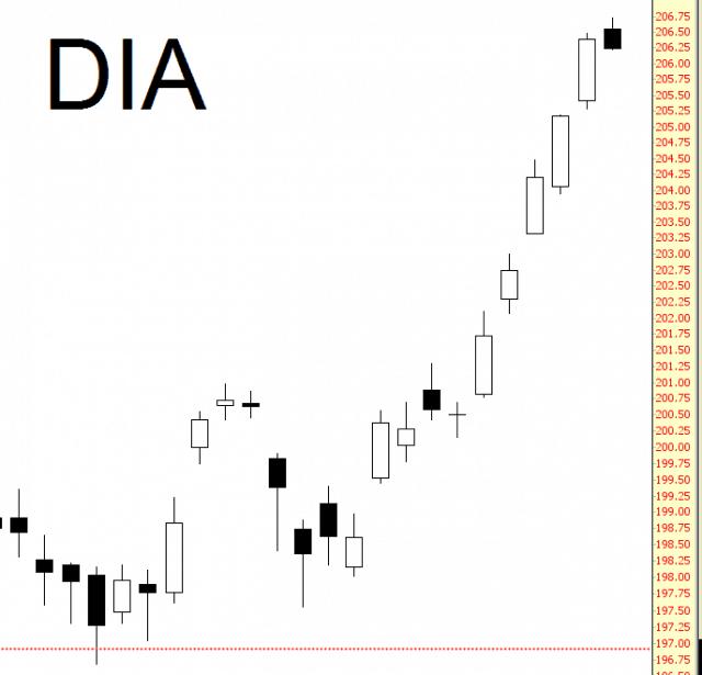 0216-DIA