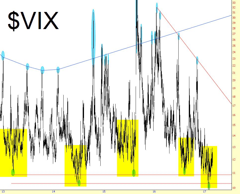 0301-vix