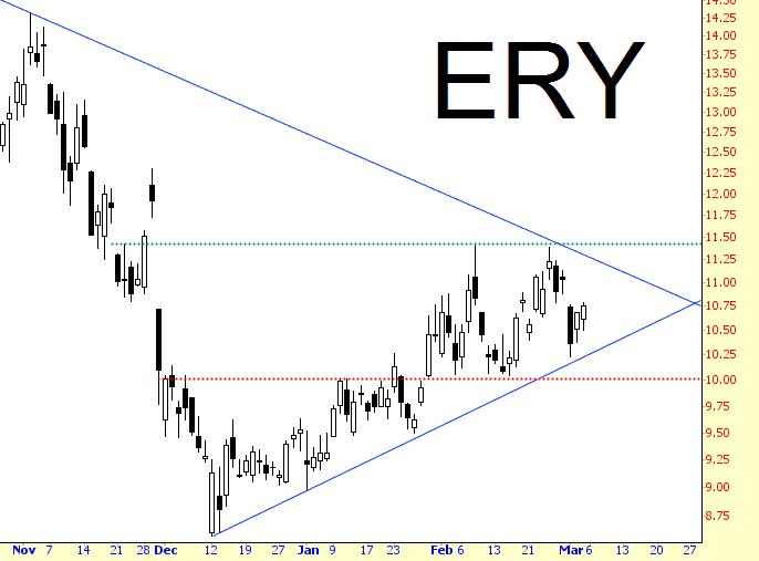0304-ery