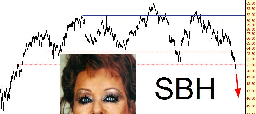 0309-SBH