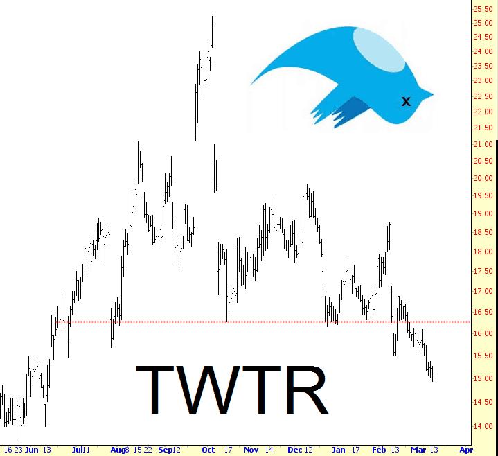 0310-twtr
