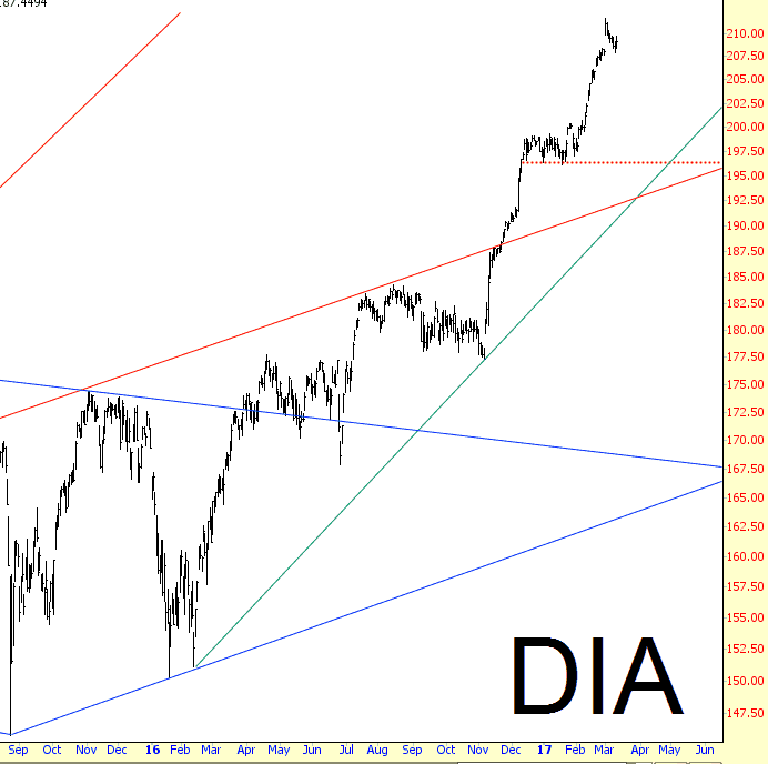 0312-DIA