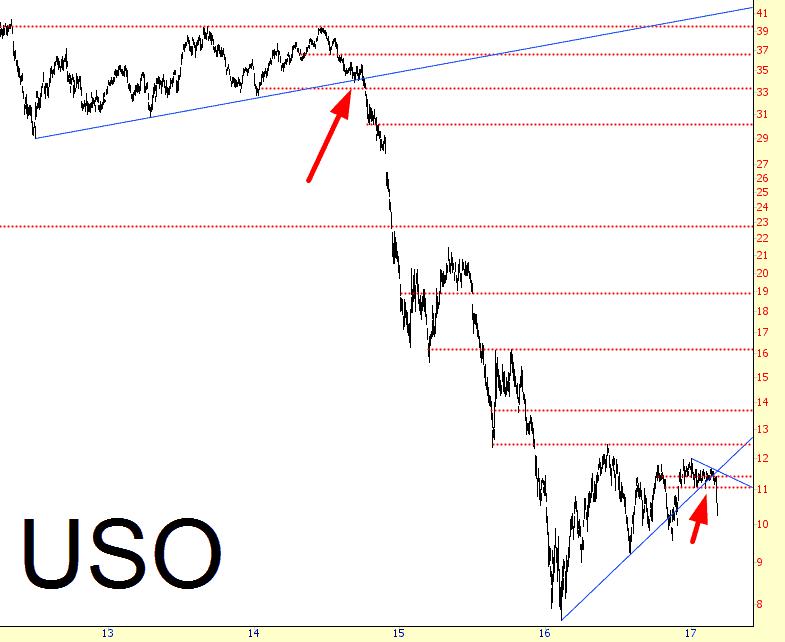 0312-USO