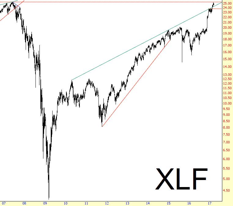 0312-XLF