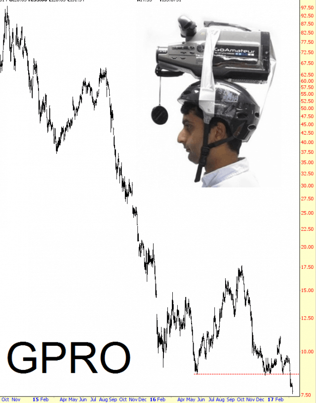 0313-gpro