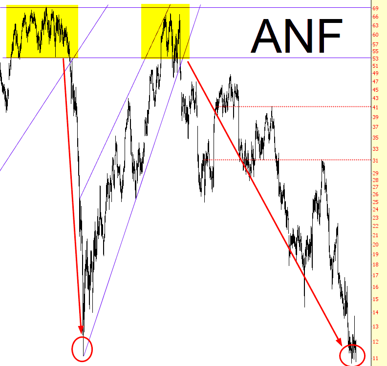 0323-anf