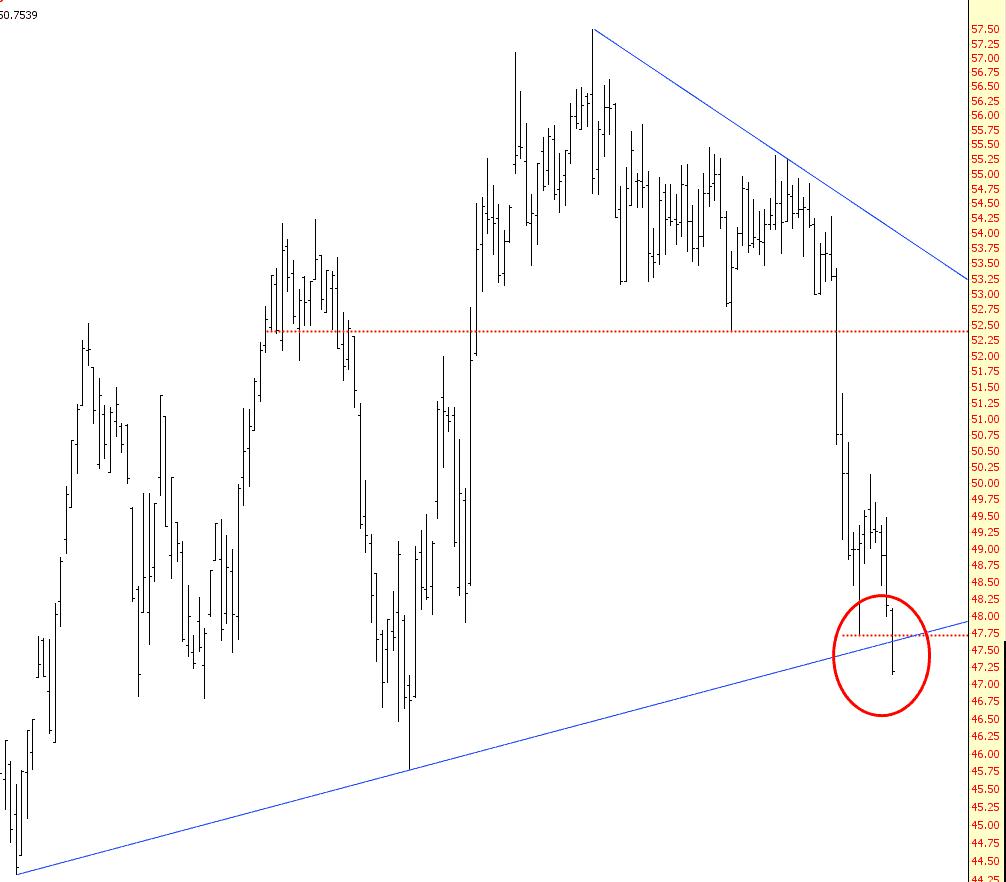 0323-crude
