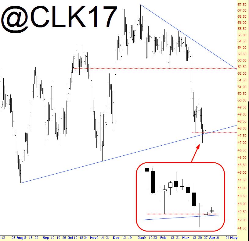 0324-crude