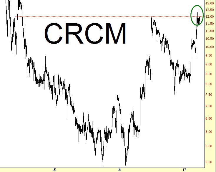 0329-crcm
