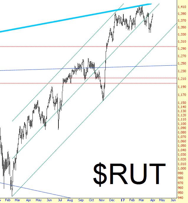 0401-rut