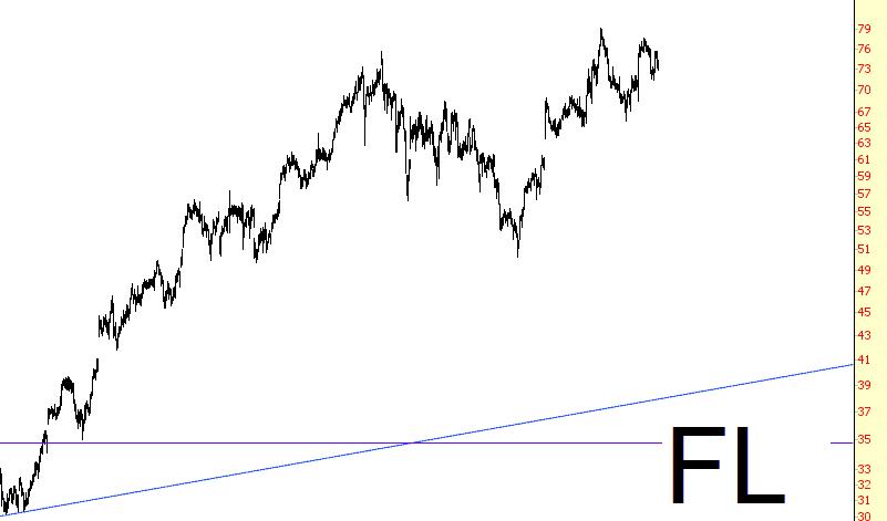 0404-fl
