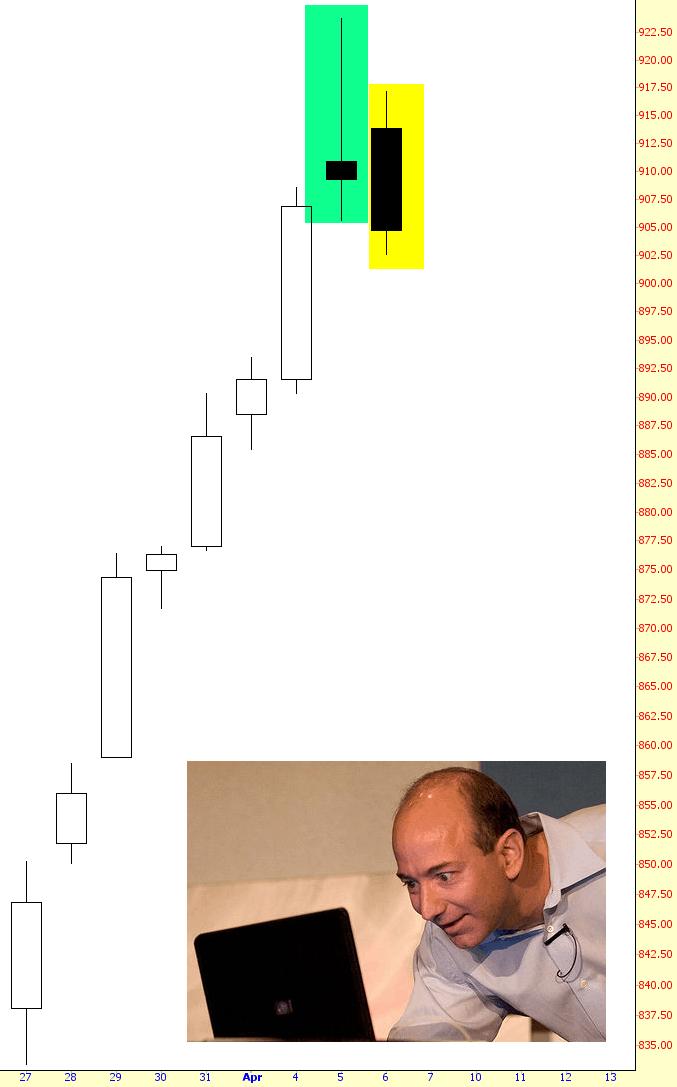 0406-amzn