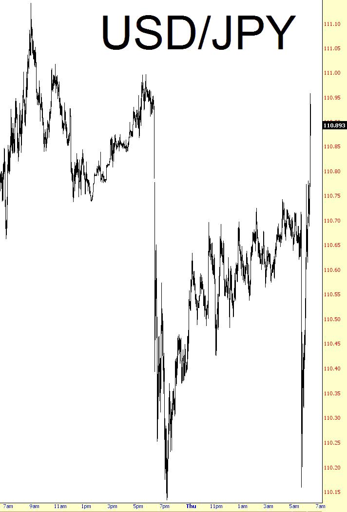 0407-USD