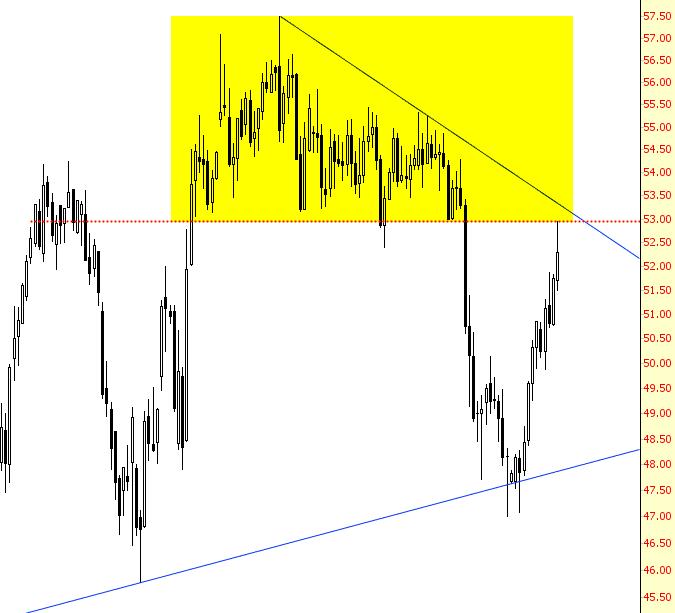 0407-crude