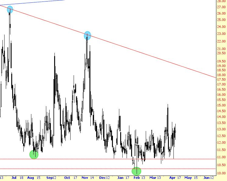0407-vix