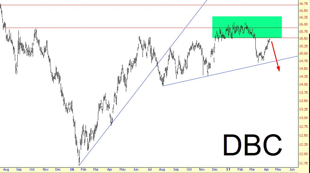 0410-DBC