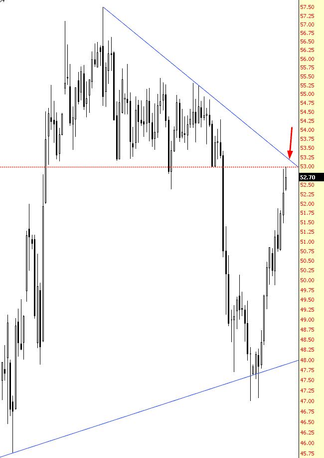 0410-crude