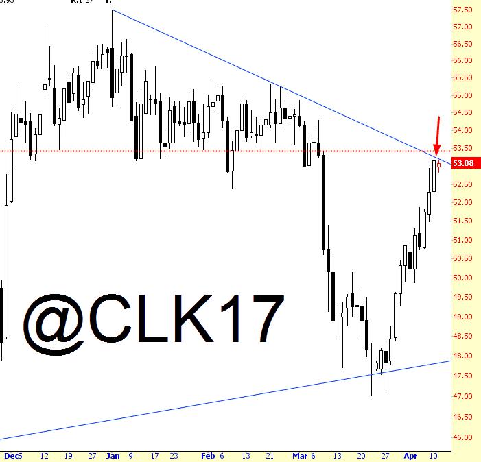 0411-crude