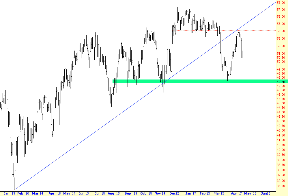 0420-crude