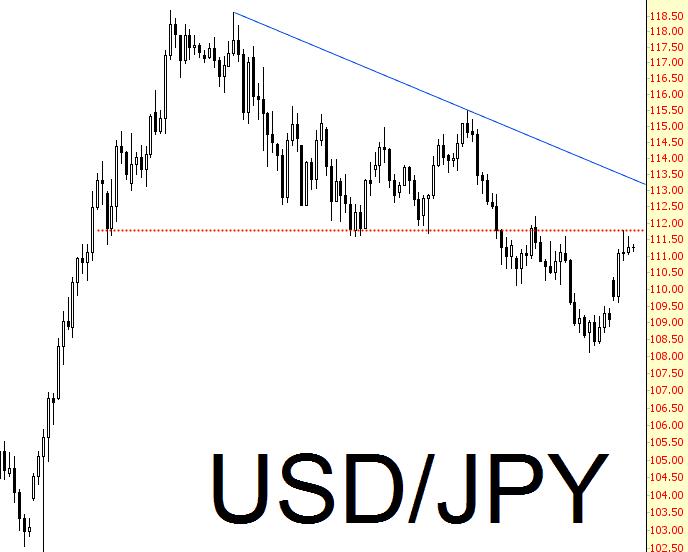 0427-yen