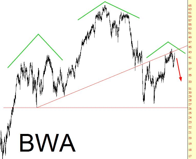 0428-BWA