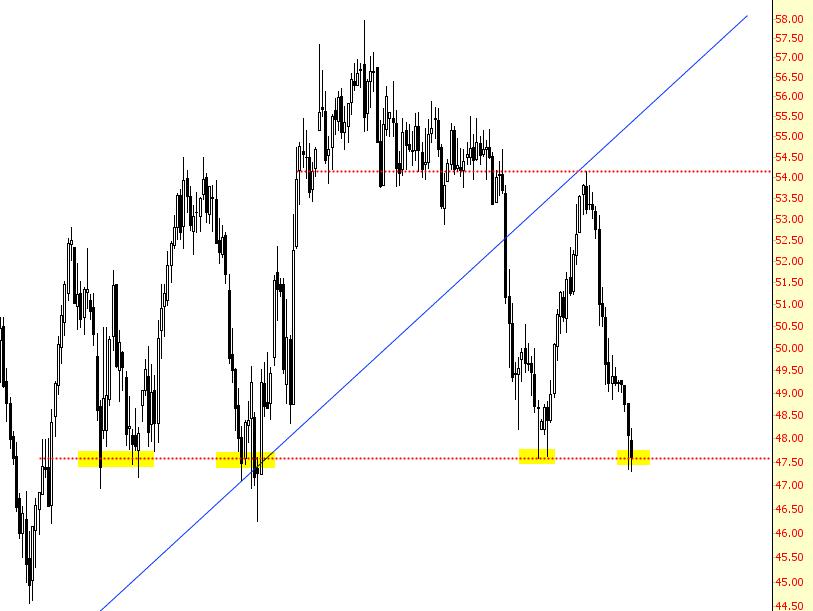 0503-oil