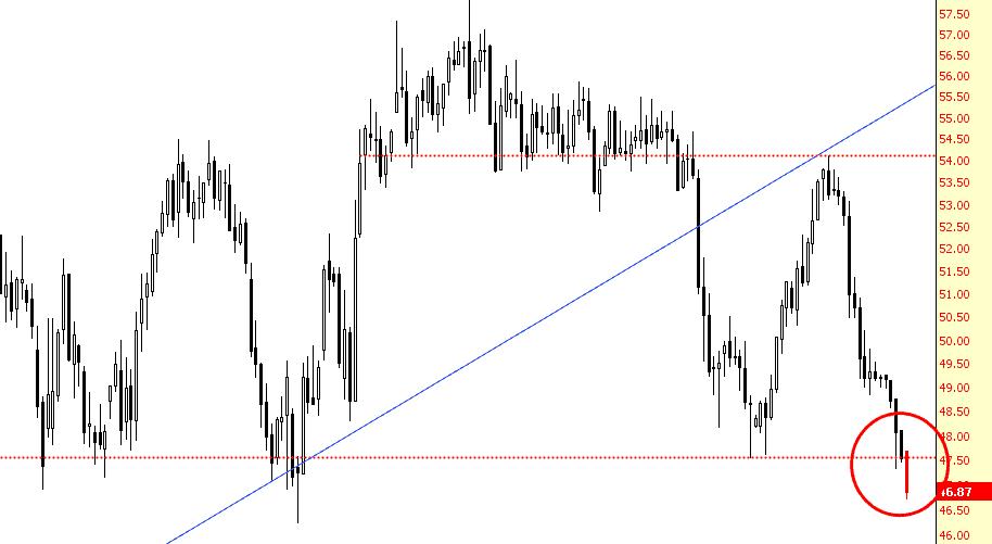 0504-crude
