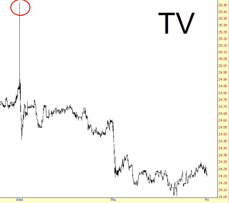 0504-tv