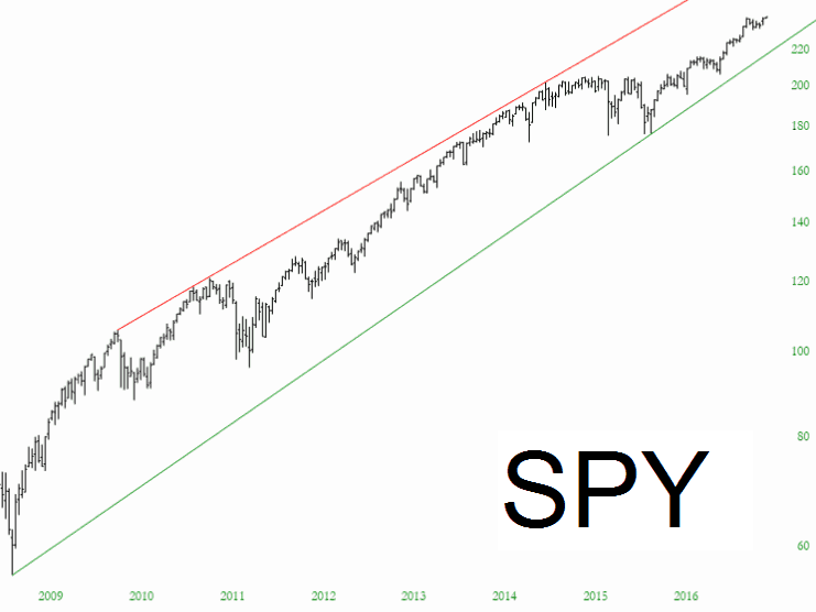 0506-spy