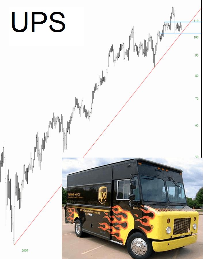 0510-ups