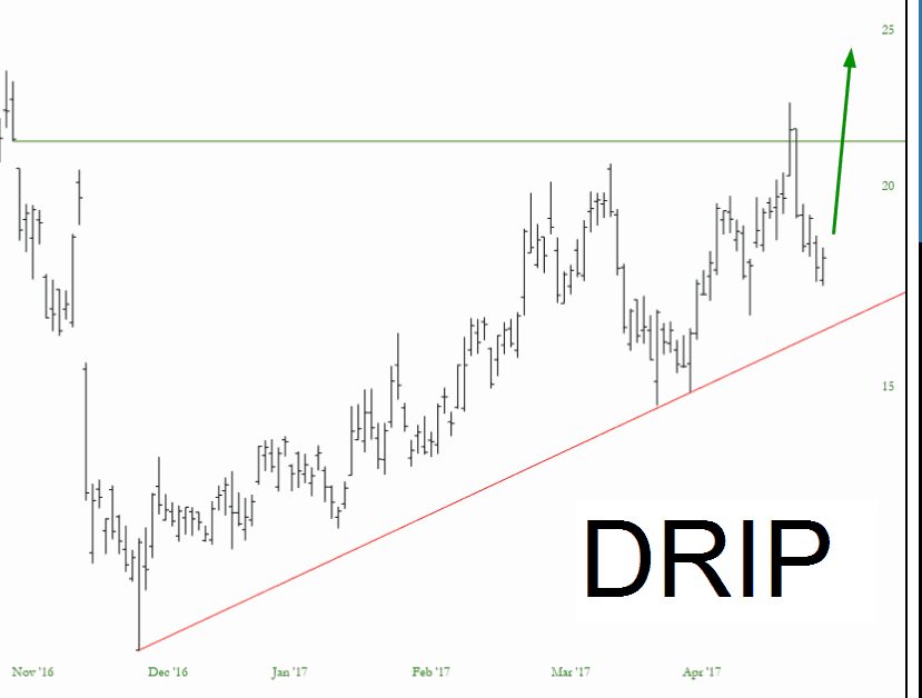 0512-DRIP