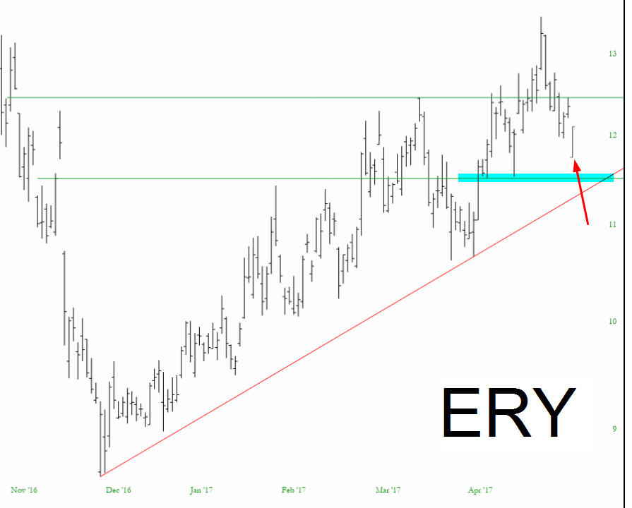 0514-ery