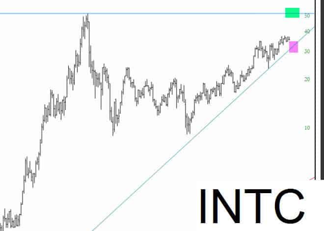 0516-INTC