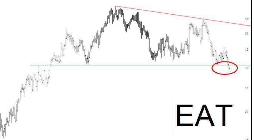 0531-EAT