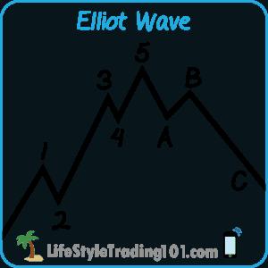 Elliot-Wave_L_Line-Charts-300x300