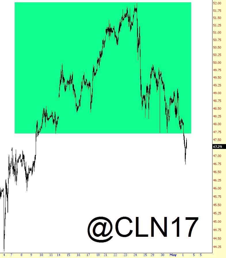 0602-crude
