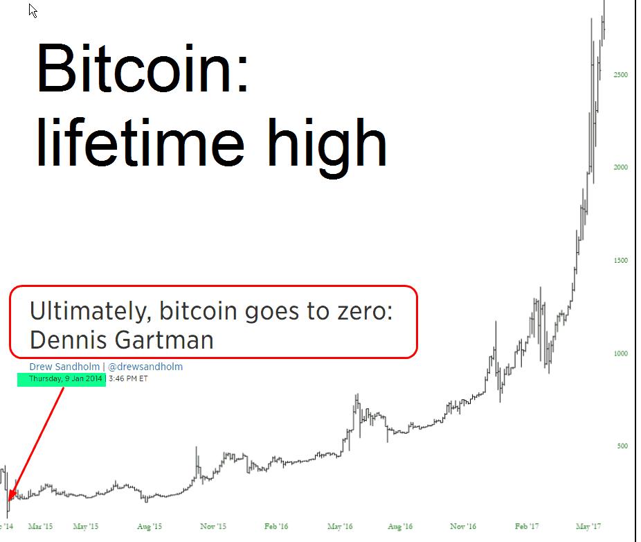 0605-bitcoin