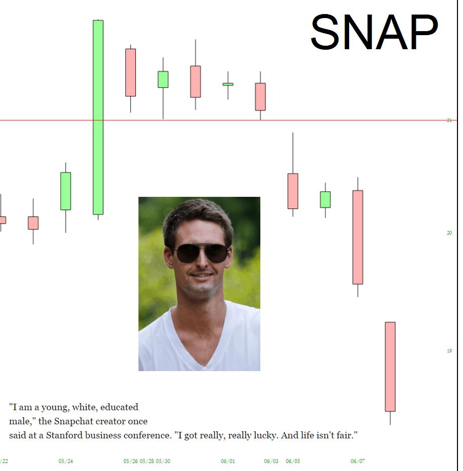 0608-SNAP