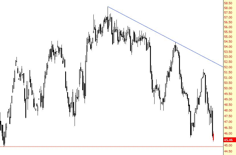 0608-crude