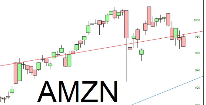 0702-AMZN