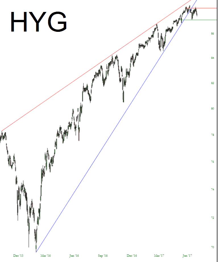 0708-HYGCLOSE